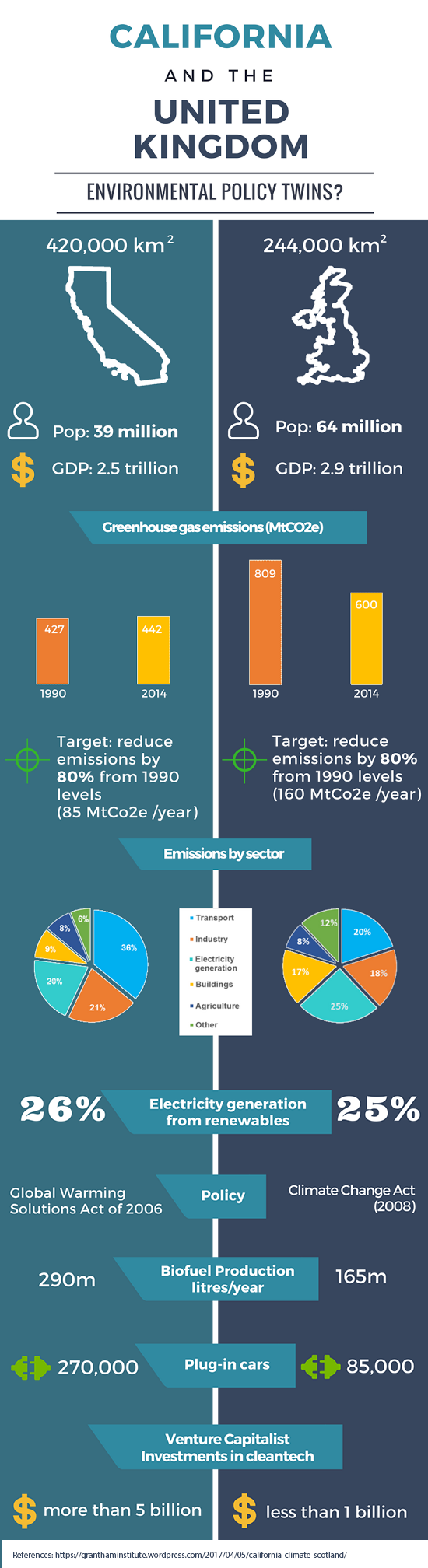 Climate_Infographic