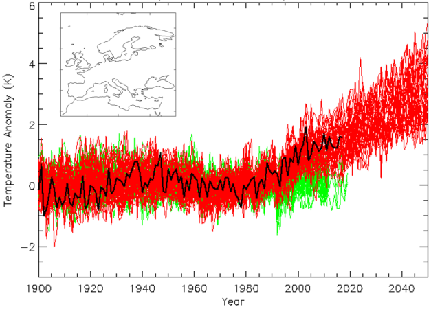 Graph showing Summer mean temperatures anomalies over Europe